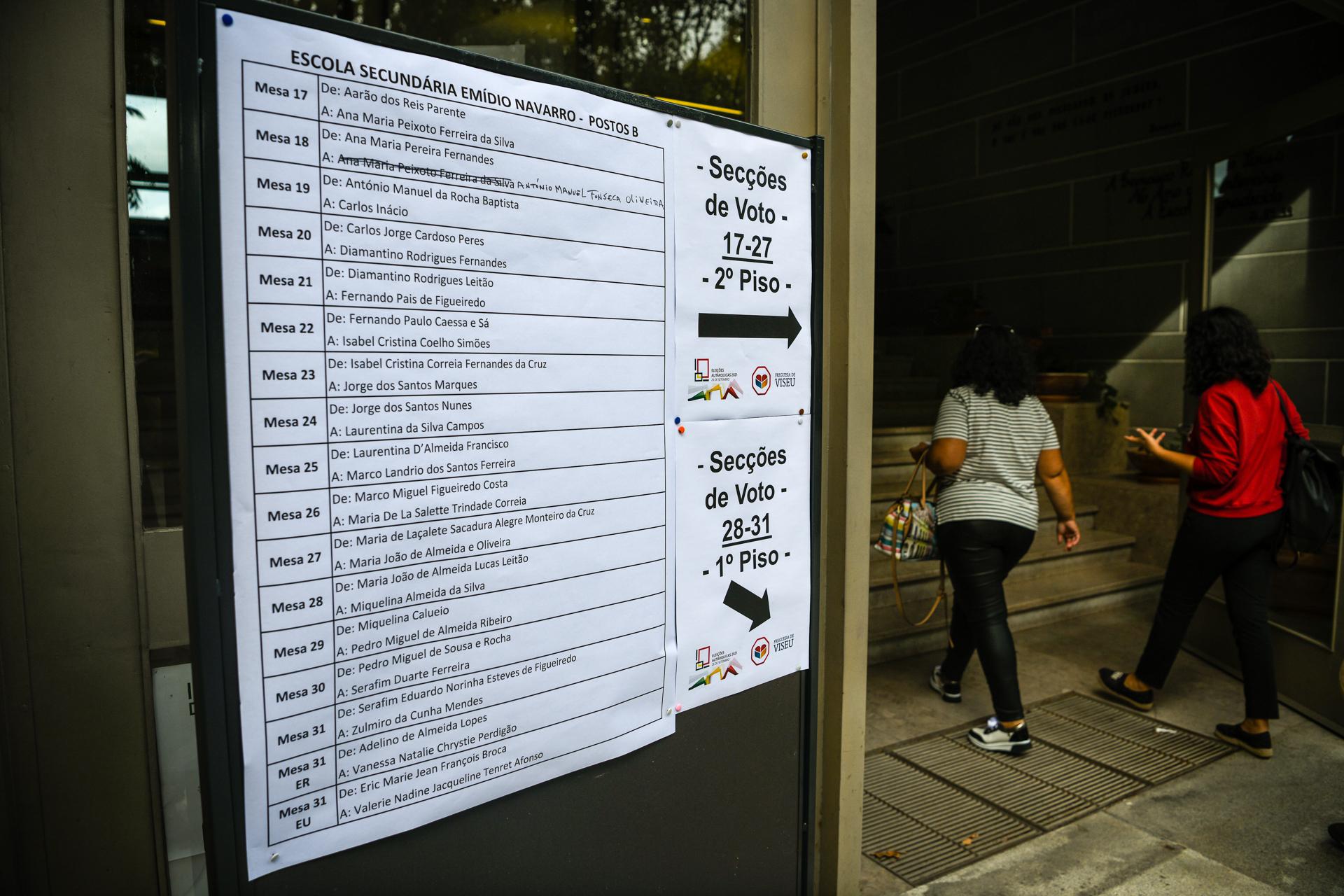 Eleições autárquicas 2021 Genéricas na emidio Navarro